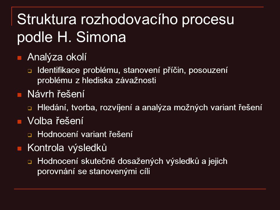 Struktura rozhodovacího procesu podle H. Simona Analýza okolí  Identifikace problému, stanovení příčin, posouzení problému z hlediska závažnosti Návr