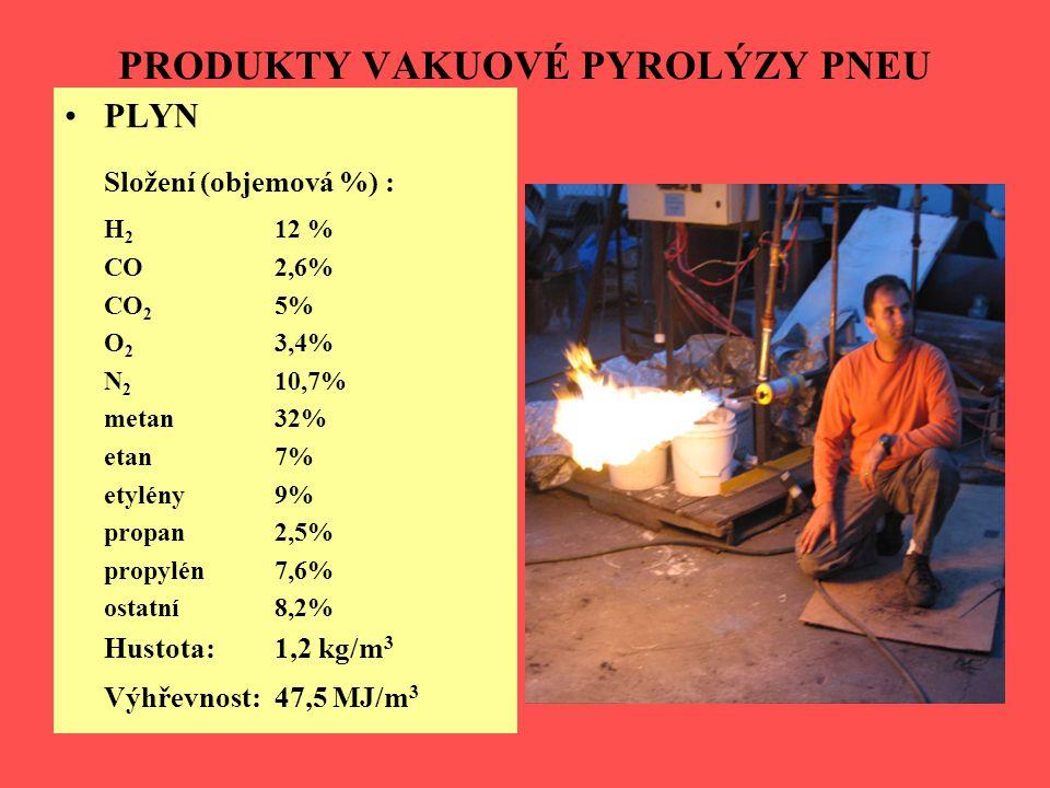 PRODUKTY VAKUOVÉ PYROLÝZY PNEU PLYN Složení (objemová %) : H 2 12 % CO 2,6% CO 2 5% O 2 3,4% N 2 10,7% metan32% etan7% etylény9% propan2,5% propylén7,