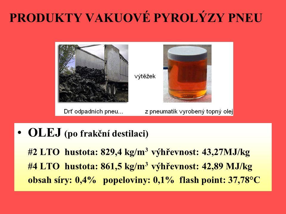 PRODUKTY VAKUOVÉ PYROLÝZY PNEU OLEJ (po frakční destilaci) #2 LTO hustota: 829,4 kg/m 3 výhřevnost: 43,27MJ/kg #4 LTO hustota: 861,5 kg/m 3 výhřevnost