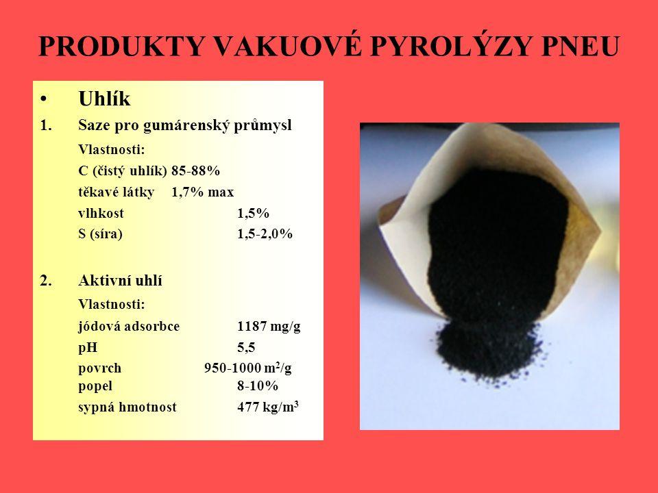 PRODUKTY VAKUOVÉ PYROLÝZY PNEU Uhlík 1.Saze pro gumárenský průmysl Vlastnosti: C (čistý uhlík)85-88% těkavé látky1,7% max vlhkost1,5% S (síra)1,5-2,0% 2.Aktivní uhlí Vlastnosti: jódová adsorbce1187 mg/g pH5,5 povrch 950-1000 m 2 /g popel8-10% sypná hmotnost477 kg/m 3