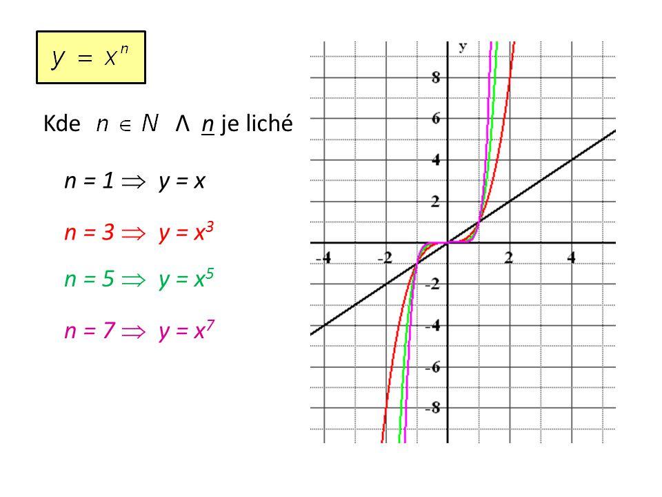 Kde Λ n je liché n = 1  y = x n = 3  y = x 3 n = 5  y = x 5 n = 7  y = x 7