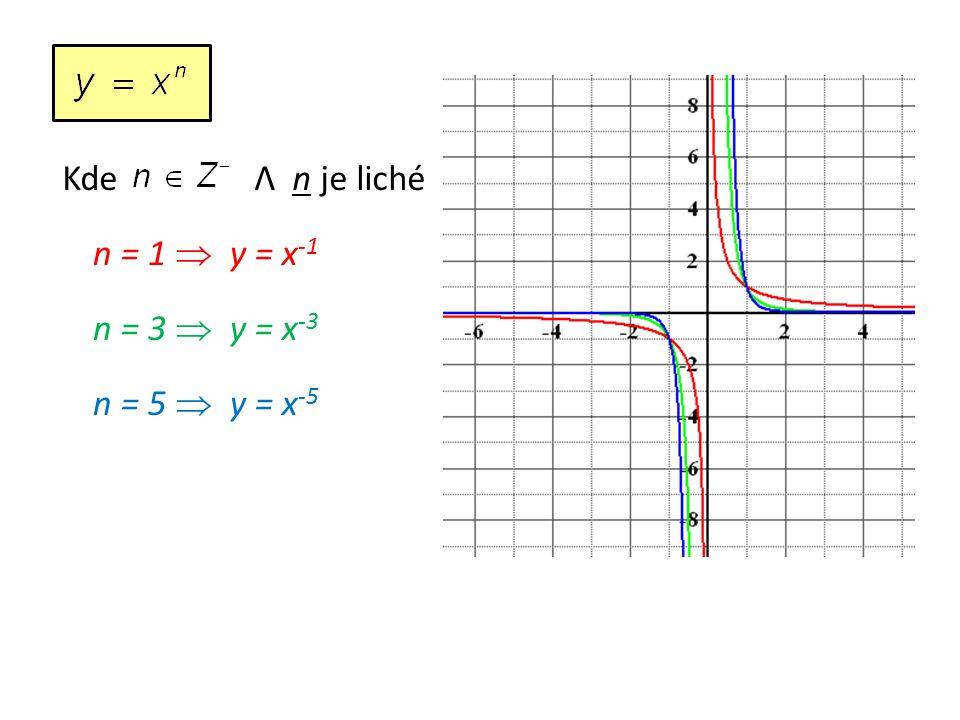 Kde Λ n je liché n = 1  y = x -1 n = 3  y = x -3 n = 5  y = x -5