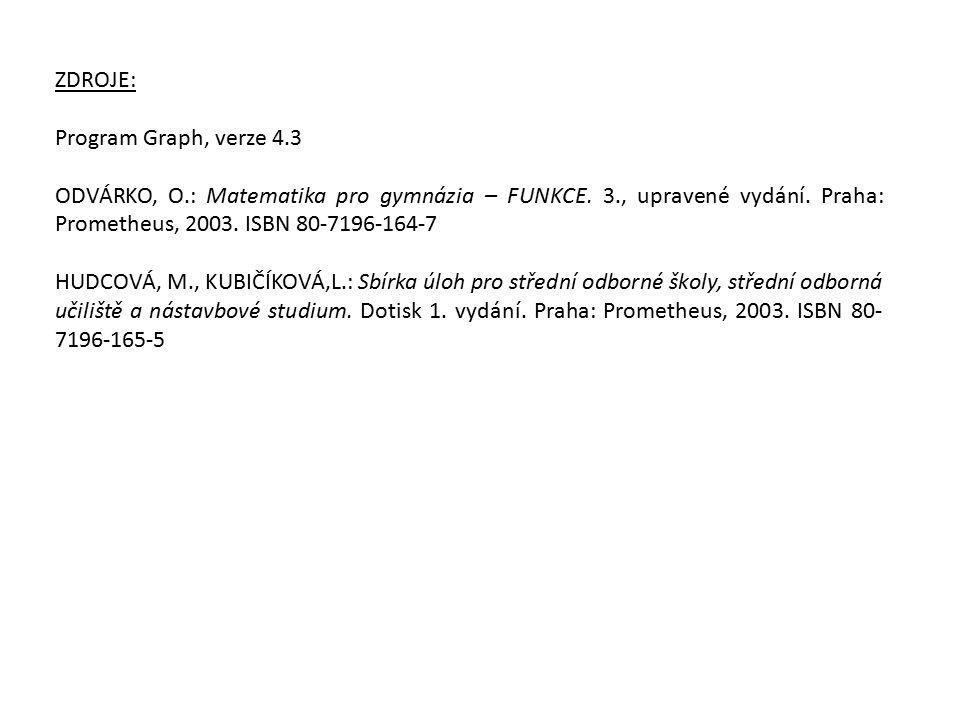 ZDROJE: Program Graph, verze 4.3 ODVÁRKO, O.: Matematika pro gymnázia – FUNKCE.