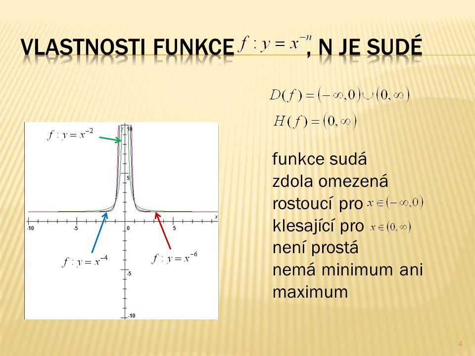 4 funkce sudá zdola omezená rostoucí pro klesající pro není prostá nemá minimum ani maximum