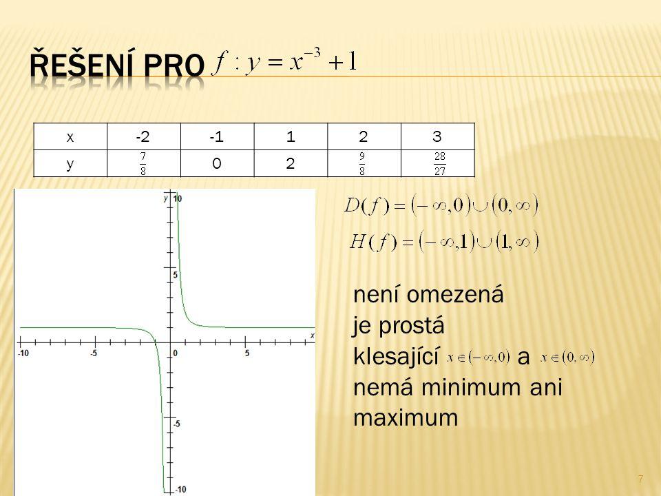 7 x-2123 y02 není omezená je prostá klesající a nemá minimum ani maximum