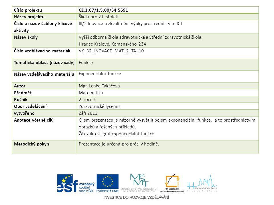 Číslo projektuCZ.1.07/1.5.00/34.5691 Název projektuŠkola pro 21.