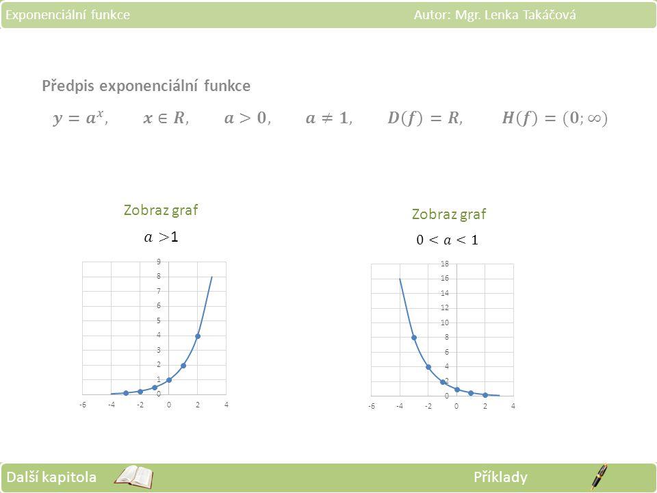 Exponenciální funkceAutor: Mgr. Lenka Takáčová Další kapitola Příklady Zobraz graf