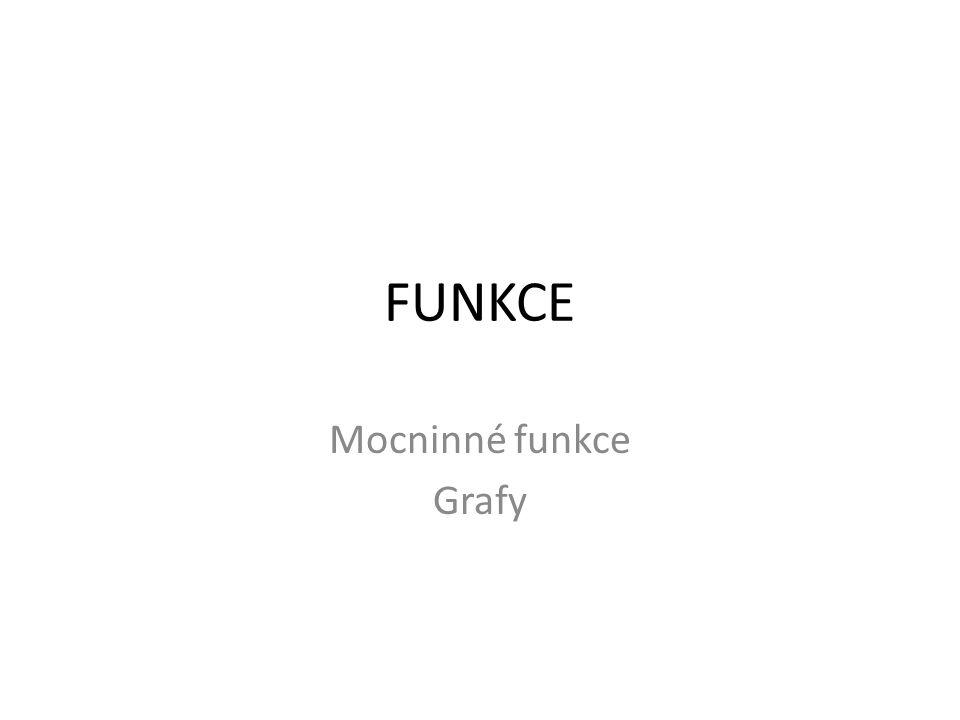 FUNKCE Mocninné funkce Grafy