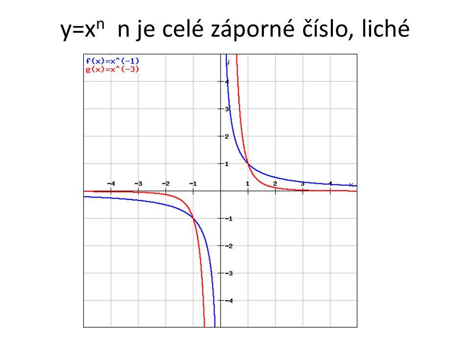 y=x n n je celé záporné číslo, liché