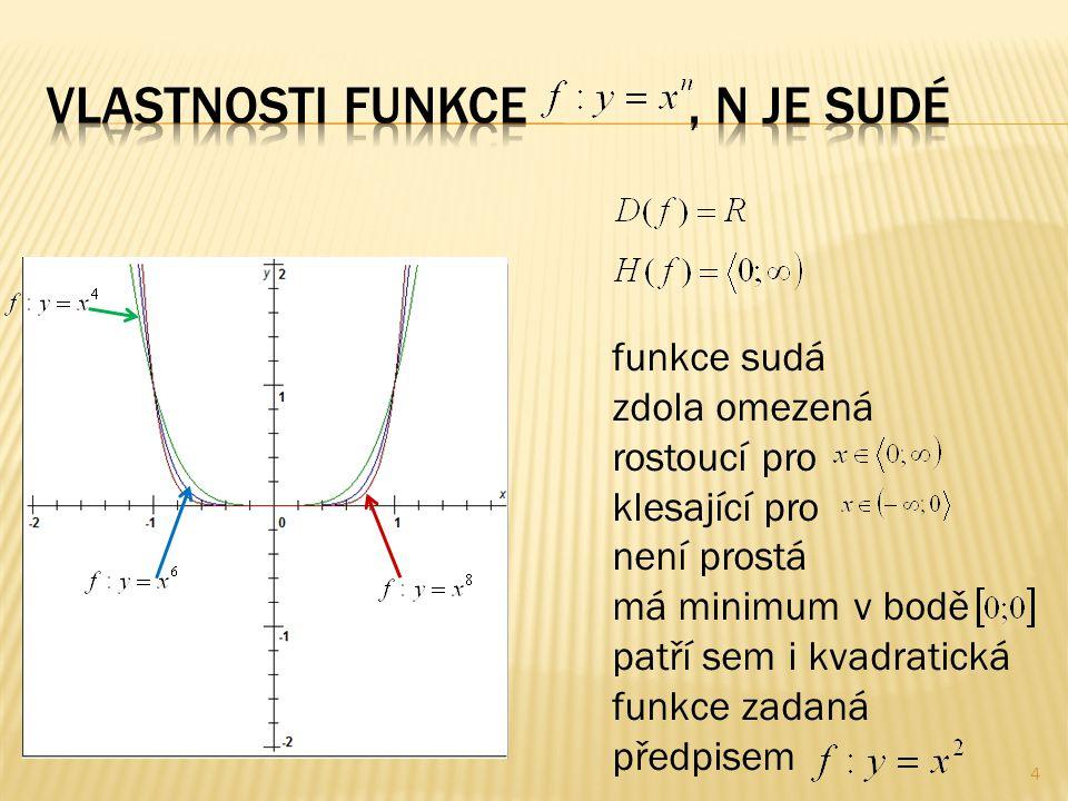 4 funkce sudá zdola omezená rostoucí pro klesající pro není prostá má minimum v bodě patří sem i kvadratická funkce zadaná předpisem