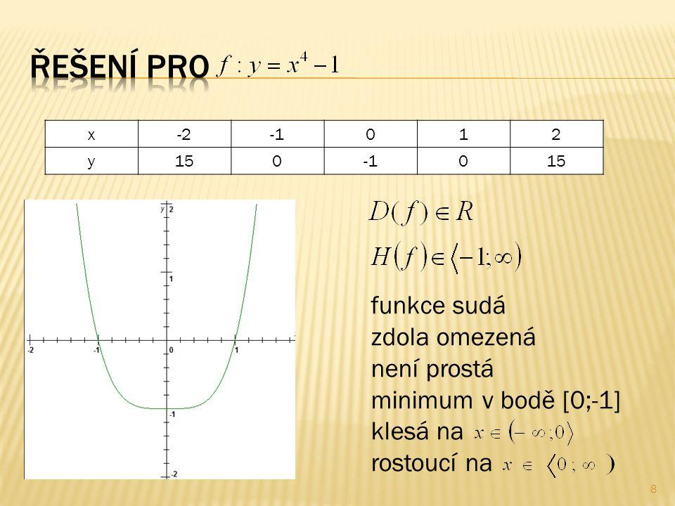 x-2012 y150015 funkce sudá zdola omezená není prostá minimum v bodě [0;-1] klesá na rostoucí na 8