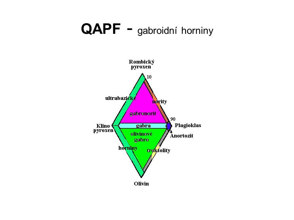 QAPF - gabroidní horniny