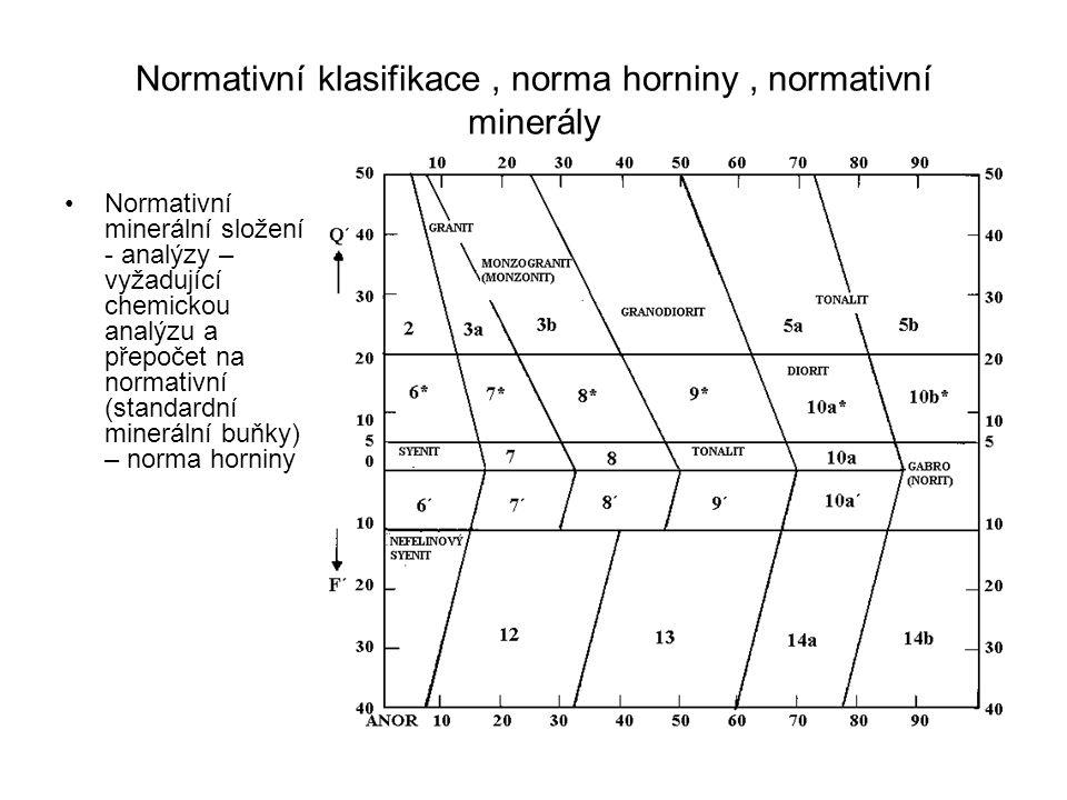 Normativní klasifikace, norma horniny, normativní minerály Normativní minerální složení - analýzy – vyžadující chemickou analýzu a přepočet na normati