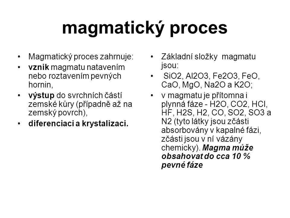magmatický proces Magmatický proces zahrnuje: vznik magmatu natavením nebo roztavením pevných hornin, výstup do svrchních částí zemské kůry (případně až na zemský povrch), diferenciaci a krystalizaci.