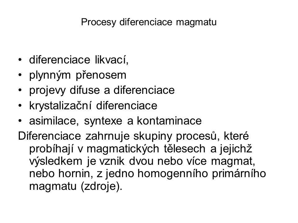 Procesy diferenciace magmatu diferenciace likvací, plynným přenosem projevy difuse a diferenciace krystalizační diferenciace asimilace, syntexe a kontaminace Diferenciace zahrnuje skupiny procesů, které probíhají v magmatických tělesech a jejichž výsledkem je vznik dvou nebo více magmat, nebo hornin, z jedno homogenního primárního magmatu (zdroje).