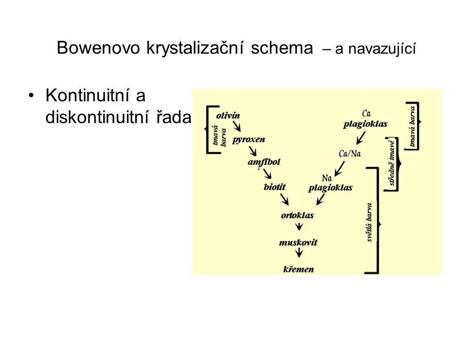 Bowenovo krystalizační schema – a navazující Kontinuitní a diskontinuitní řada