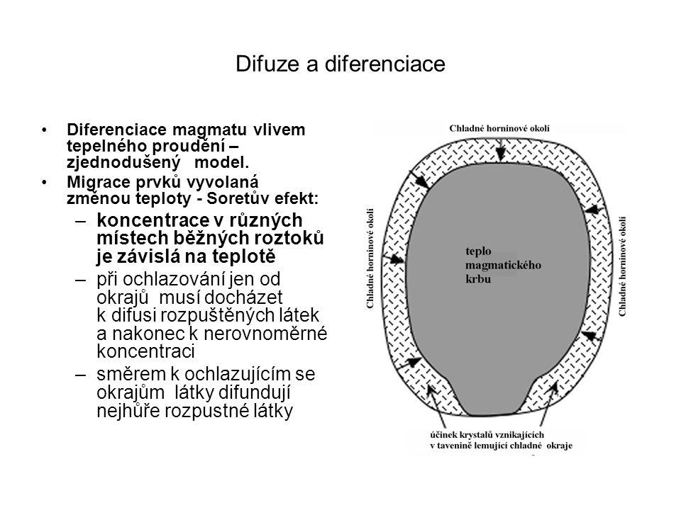 Difuze a diferenciace Diferenciace magmatu vlivem tepelného proudění – zjednodušený model. Migrace prvků vyvolaná změnou teploty - Soretův efekt: –kon