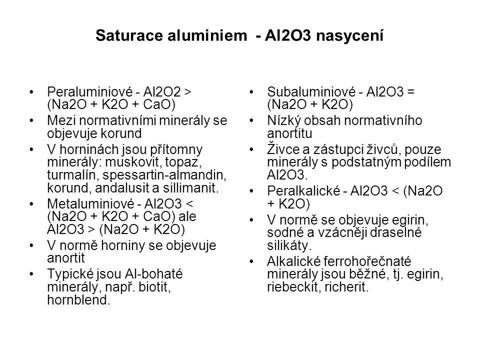 Saturace aluminiem - Al2O3 nasycení Peraluminiové - Al2O2 > (Na2O + K2O + CaO) Mezi normativními minerály se objevuje korund V horninách jsou přítomny