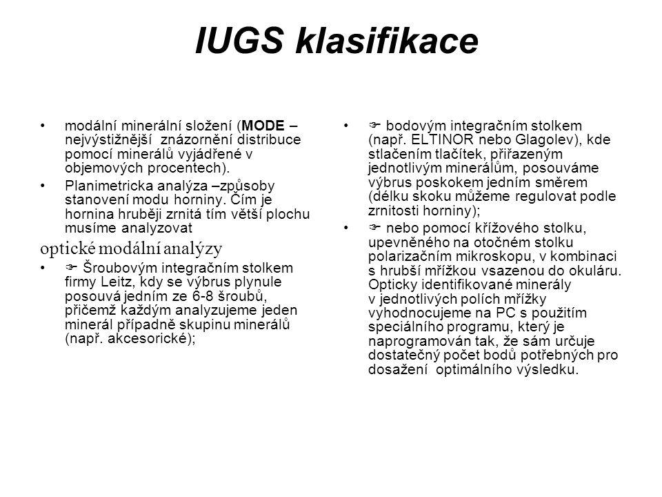 IUGS klasifikace modální minerální složení (MODE – nejvýstižnější znázornění distribuce pomocí minerálů vyjádřené v objemových procentech).