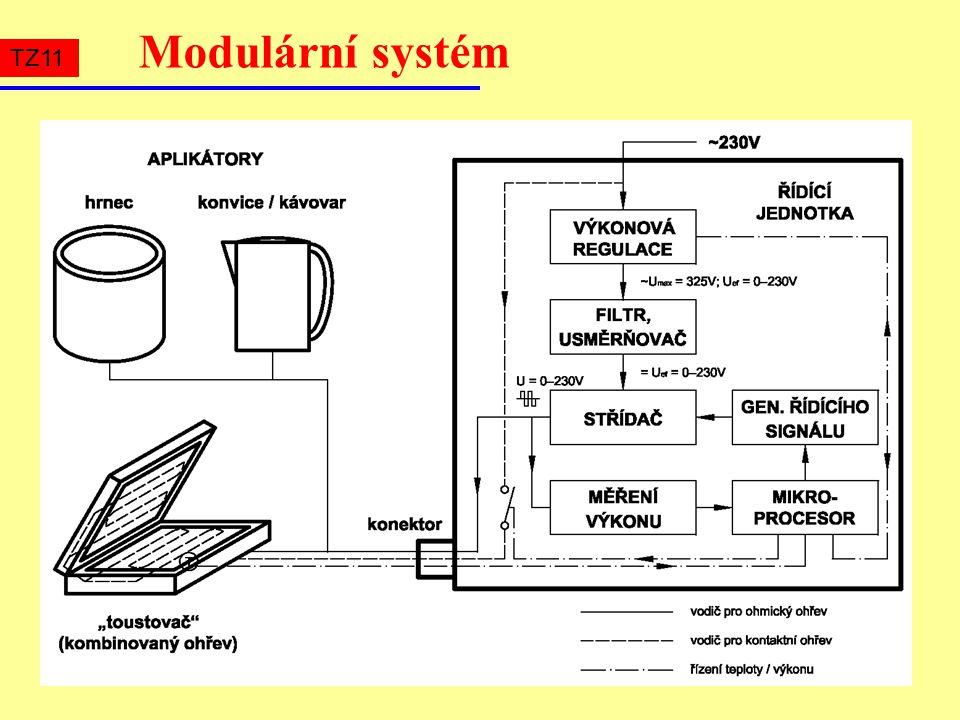 Modulární systém TZ11