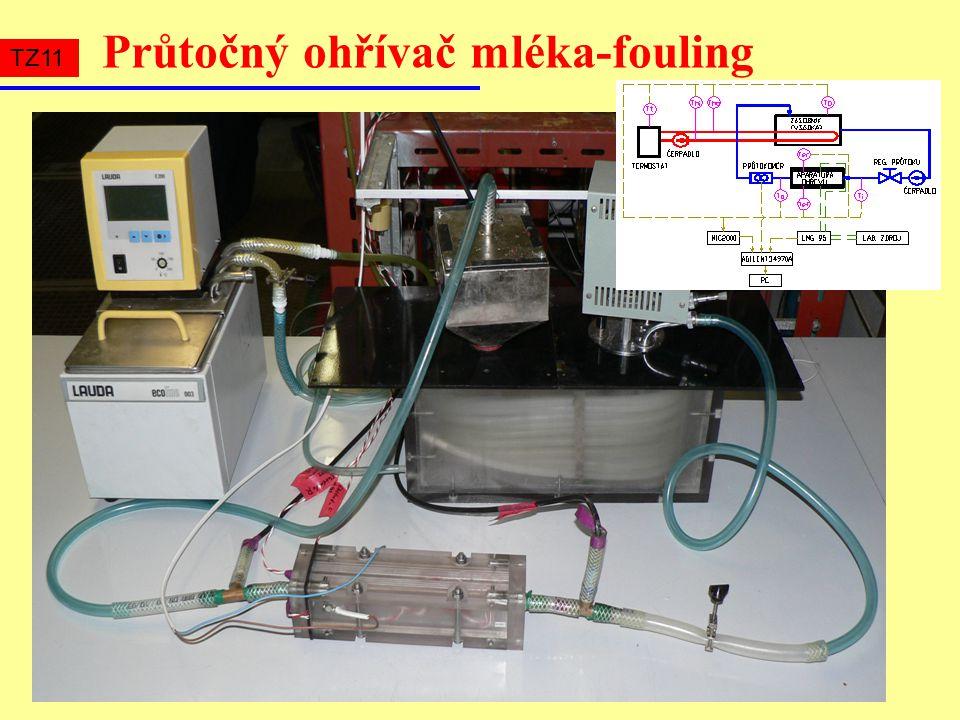 nerez C-N Ti-N Ag Nerez TiN V=45,5 ml/s S el =30x40 mm H=10 mm I start =3 A T vsádky =70 °C V=43,5 ml/s S el =30x40 mm H=10 mm I start =3 A T vsádky =70 °C Průtočný ohřívač mléka-fouling TZ11
