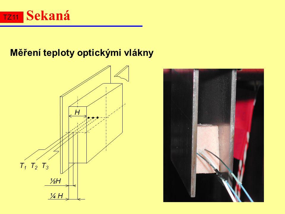 Měření teploty optickými vlákny Sekaná T 1 T 2 T 3 ¼ H ½H H TZ11