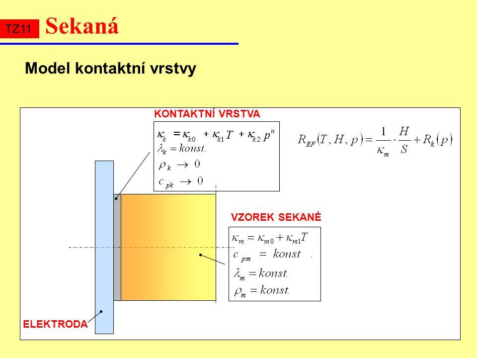 VZOREK SEKANÉ ELEKTRODA KONTAKTNÍ VRSTVA n kkkk pT 210  Sekaná Model kontaktní vrstvy TZ11