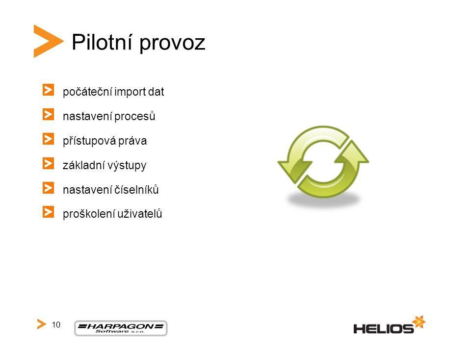 Pilotní provoz počáteční import dat nastavení procesů přístupová práva základní výstupy nastavení číselníků proškolení uživatelů 10