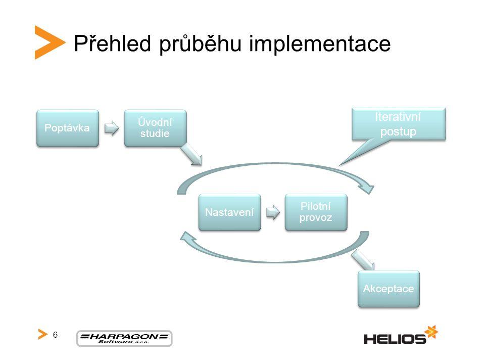 Přehled průběhu implementace Poptávka Úvodní studie Nastavení Pilotní provoz Akceptace Iterativní postup 6