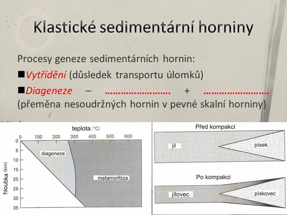 Procesy geneze sedimentárních hornin: Vytřídění (důsledek transportu úlomků) Diageneze – ……………………. + ……………………. (přeměna nesoudržných hornin v pevné sk