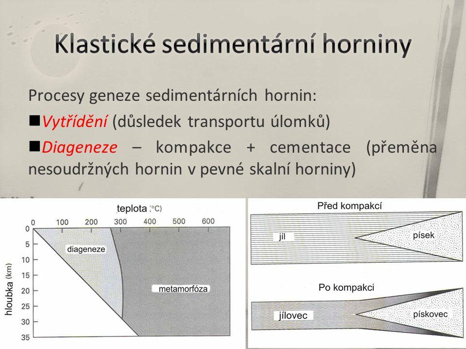 Procesy geneze sedimentárních hornin: Vytřídění (důsledek transportu úlomků) Diageneze – kompakce + cementace (přeměna nesoudržných hornin v pevné ska