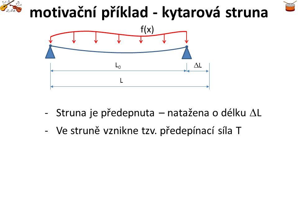 motivační příklad - kytarová struna L0L0 LL L - Struna je předepnuta – natažena o délku  L - Ve struně vznikne tzv. předepínací síla T f(x)