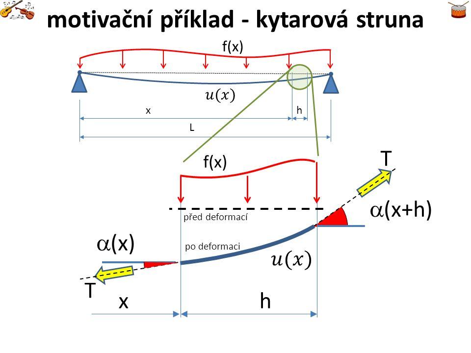 numerické řešení – metoda sítí x1x1 x0x0 x2x2 x i-1 xixi x i+1 xnxn x n-1 hhhhh x n-2 h