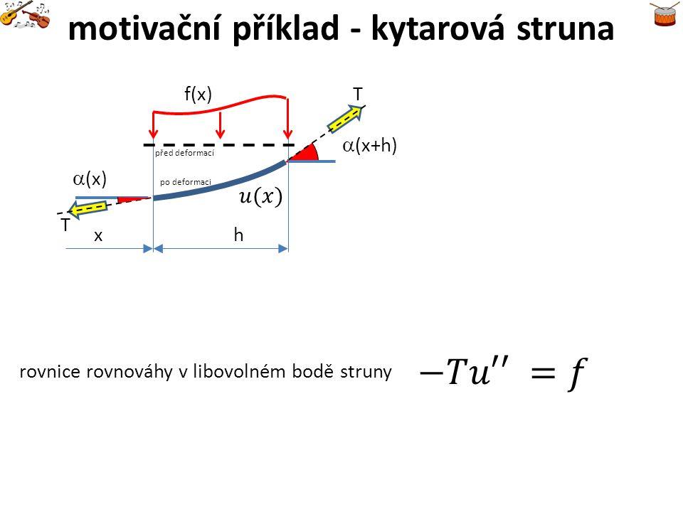  (x) h  (x+h) x před deformací po deformaci f(x) T T motivační příklad - kytarová struna rovnice rovnováhy v libovolném bodě struny