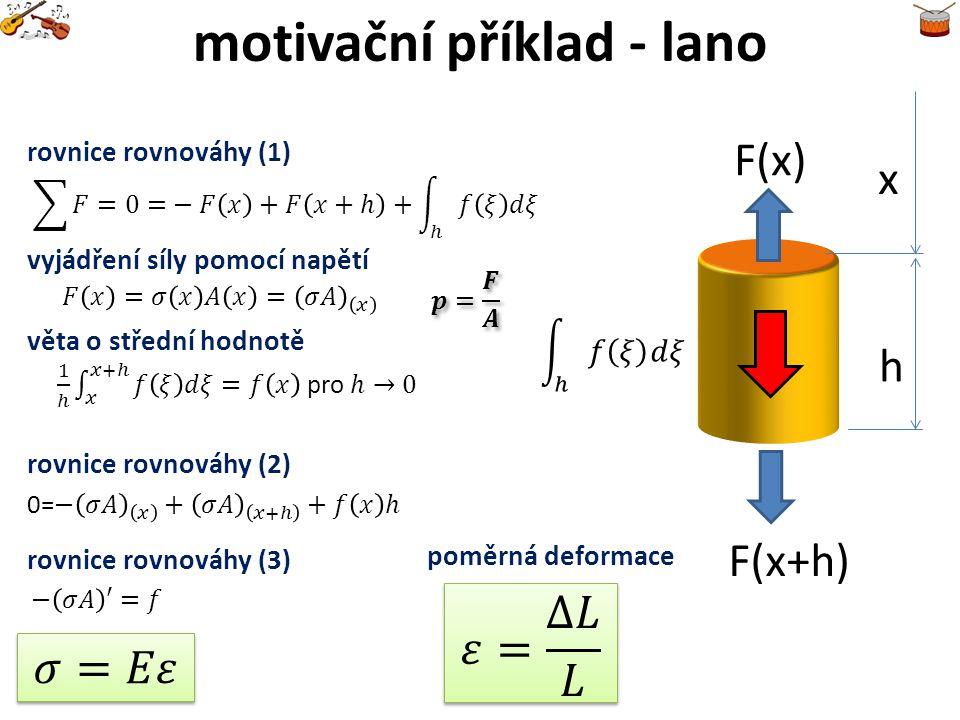 x h motivační příklad - lano F(x) F(x+h) rovnice rovnováhy (1) vyjádření síly pomocí napětí věta o střední hodnotě rovnice rovnováhy (2) rovnice rovno