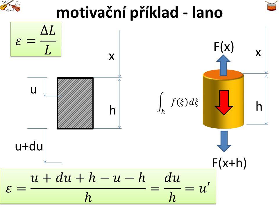 motivační příklad - lano x h F(x) F(x+h) rovnice rovnováhy (3) poměrná deformace rovnice rovnováhy (4) rovnice rovnováhy (5), EA = konst.