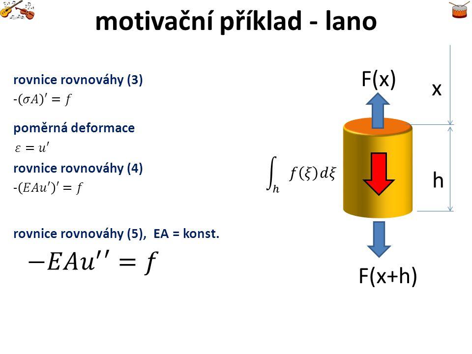 motivační příklady x h F(x) F(x+h)  (x) h  (x+h) x před deformací po deformaci f(x) T T strunalano