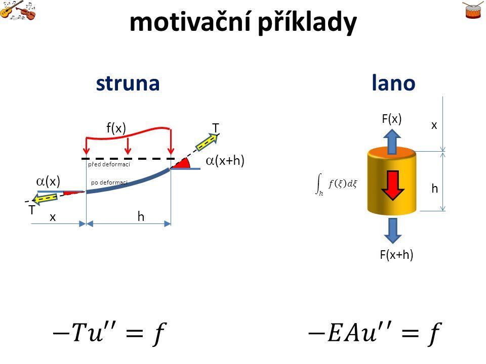 numerické řešení – metoda sítí L x1x1 x0x0 x2x2 x i-1 xixi x i+1 xnxn x n-1 Po délce struny (lana) se vloží tzv.