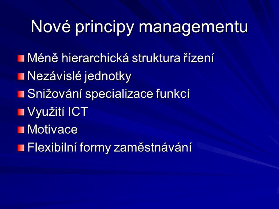 Nové principy managementu Méně hierarchická struktura řízení Nezávislé jednotky Snižování specializace funkcí Využití ICT Motivace Flexibilní formy zaměstnávání