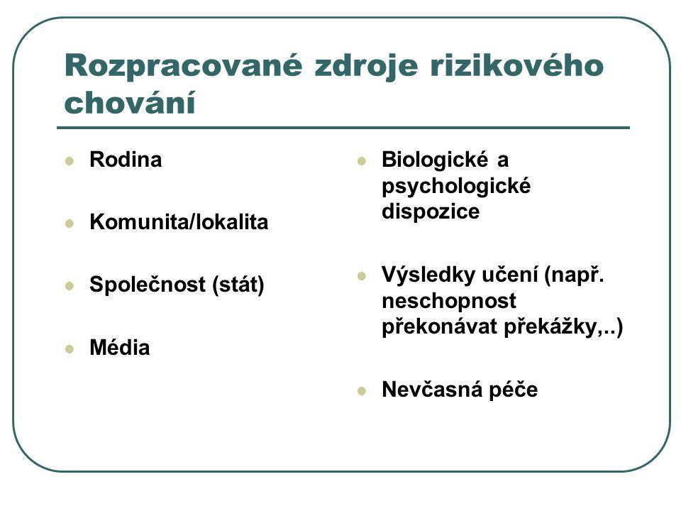 Rozpracované zdroje rizikového chování Rodina Komunita/lokalita Společnost (stát) Média Biologické a psychologické dispozice Výsledky učení (např.