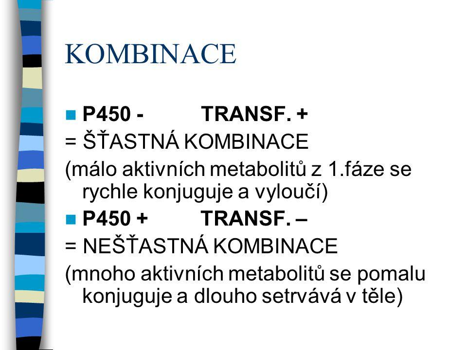KOMBINACE P450 - TRANSF. + = ŠŤASTNÁ KOMBINACE (málo aktivních metabolitů z 1.fáze se rychle konjuguje a vyloučí) P450 + TRANSF. – = NEŠŤASTNÁ KOMBINA