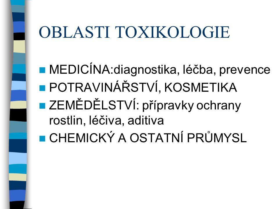 OBLASTI TOXIKOLOGIE MEDICÍNA:diagnostika, léčba, prevence POTRAVINÁŘSTVÍ, KOSMETIKA ZEMĚDĚLSTVÍ: přípravky ochrany rostlin, léčiva, aditiva CHEMICKÝ A