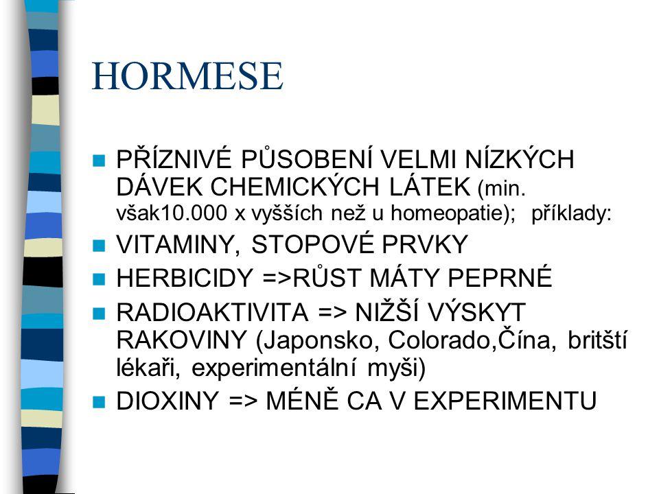 HORMESE PŘÍZNIVÉ PŮSOBENÍ VELMI NÍZKÝCH DÁVEK CHEMICKÝCH LÁTEK (min. však10.000 x vyšších než u homeopatie); příklady: VITAMINY, STOPOVÉ PRVKY HERBICI