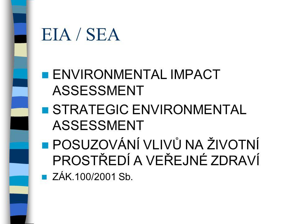 EIA / SEA ENVIRONMENTAL IMPACT ASSESSMENT STRATEGIC ENVIRONMENTAL ASSESSMENT POSUZOVÁNÍ VLIVŮ NA ŽIVOTNÍ PROSTŘEDÍ A VEŘEJNÉ ZDRAVÍ ZÁK.100/2001 Sb.