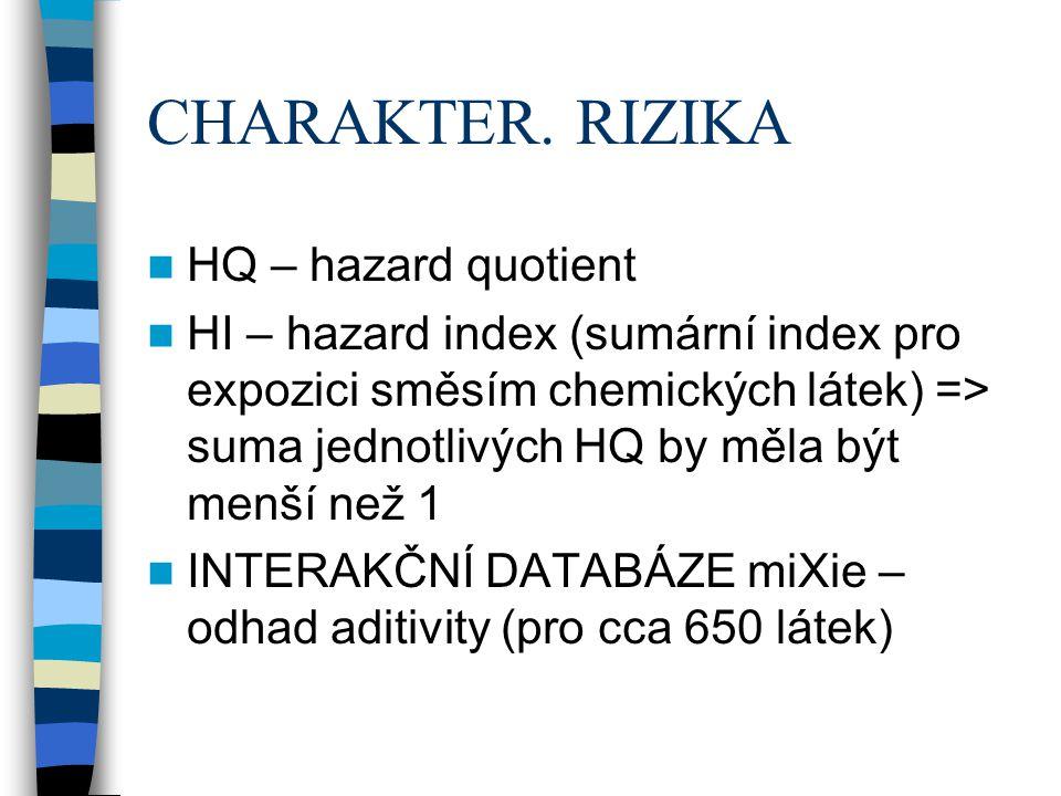 CHARAKTER. RIZIKA HQ – hazard quotient HI – hazard index (sumární index pro expozici směsím chemických látek) => suma jednotlivých HQ by měla být menš