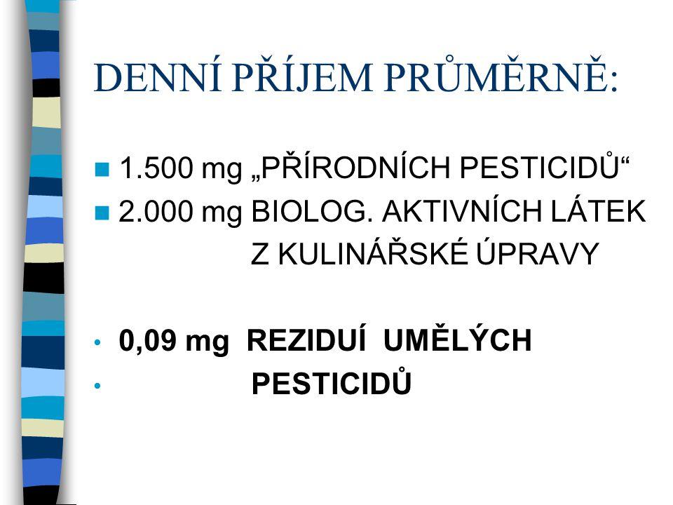 """DENNÍ PŘÍJEM PRŮMĚRNĚ: 1.500 mg """"PŘÍRODNÍCH PESTICIDŮ"""" 2.000 mg BIOLOG. AKTIVNÍCH LÁTEK Z KULINÁŘSKÉ ÚPRAVY 0,09 mg REZIDUÍ UMĚLÝCH PESTICIDŮ"""