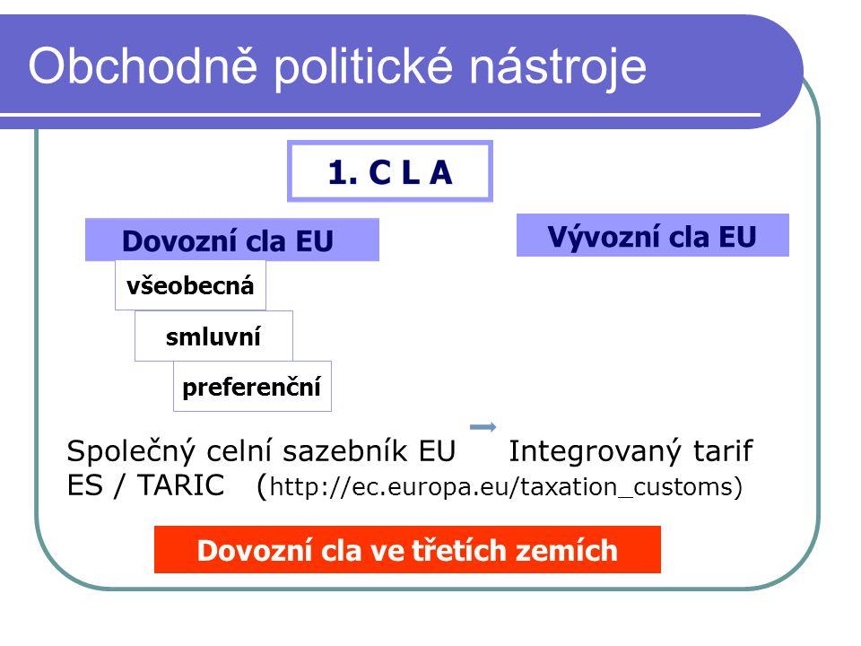 Obchodně politické nástroje Vývozní cla EU všeobecná smluvní preferenční Společný celní sazebník EU Integrovaný tarif ES / TARIC ( http://ec.europa.eu