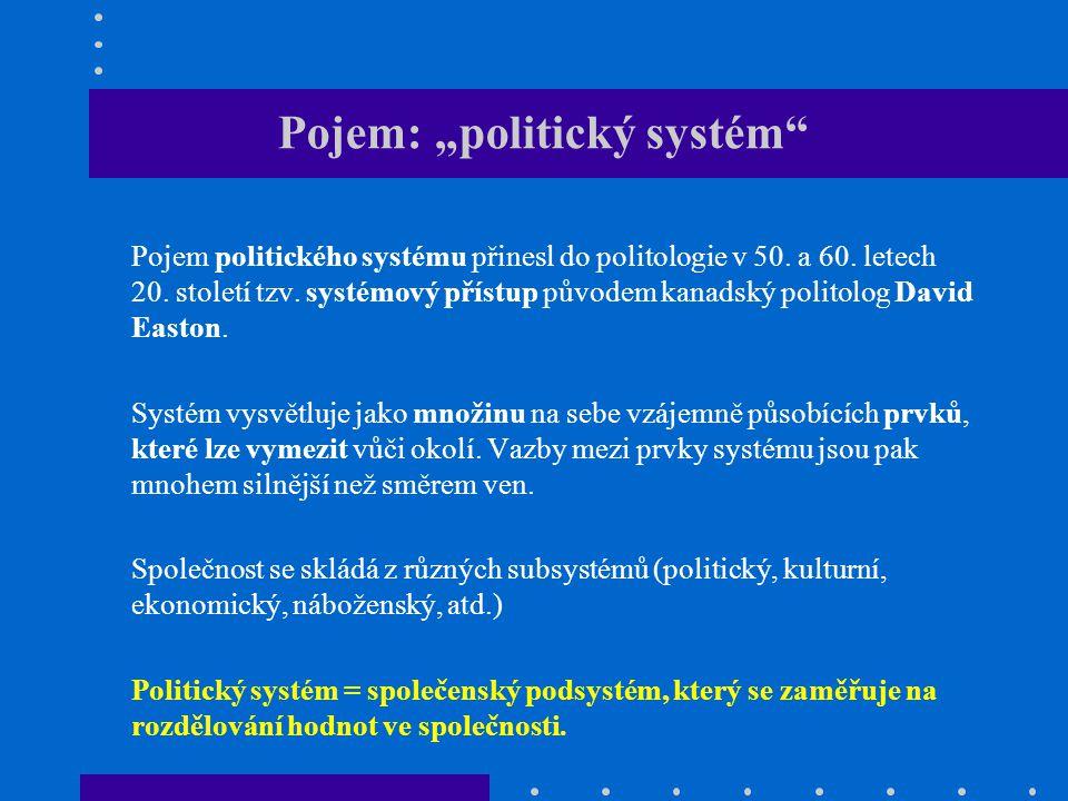 Politický proces (Proces tvorby a realizace politiky)