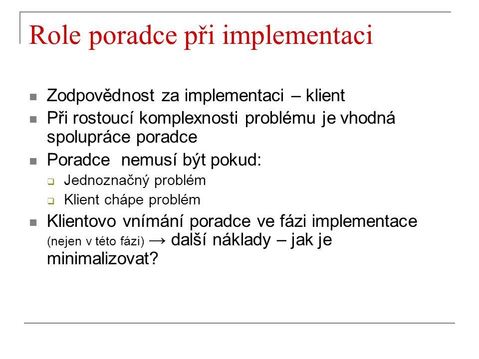 Role poradce při implementaci Zodpovědnost za implementaci – klient Při rostoucí komplexnosti problému je vhodná spolupráce poradce Poradce nemusí být pokud:  Jednoznačný problém  Klient chápe problém Klientovo vnímání poradce ve fázi implementace (nejen v této fázi) → další náklady – jak je minimalizovat?