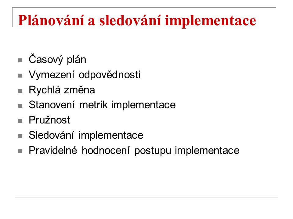 Plánování a sledování implementace Časový plán Vymezení odpovědnosti Rychlá změna Stanovení metrik implementace Pružnost Sledování implementace Pravidelné hodnocení postupu implementace